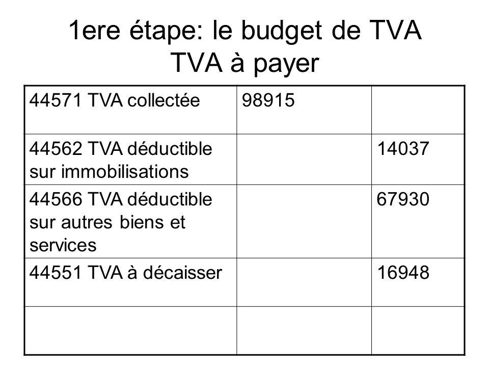 1ere étape: le budget de TVA TVA à payer
