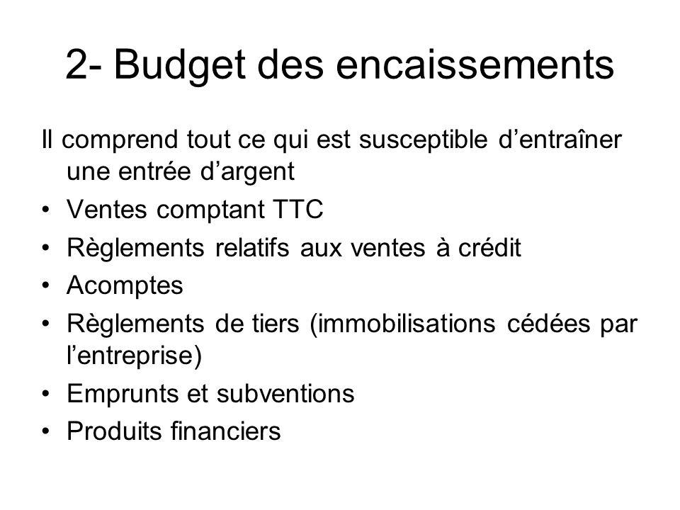 2- Budget des encaissements