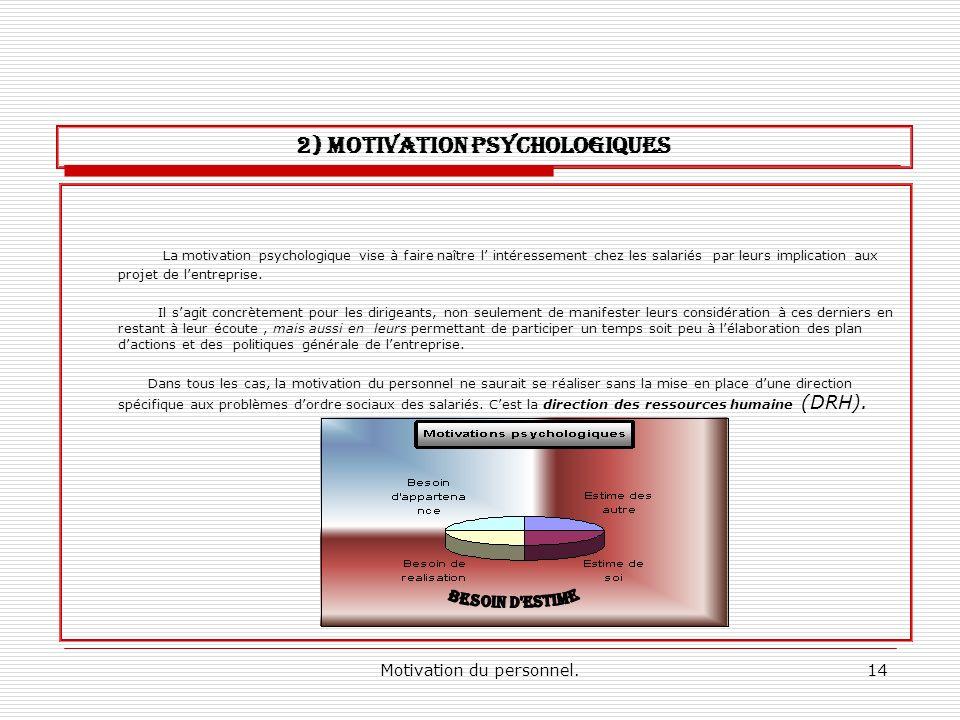 2) MOTIVATION PSYCHOLOGIQUES