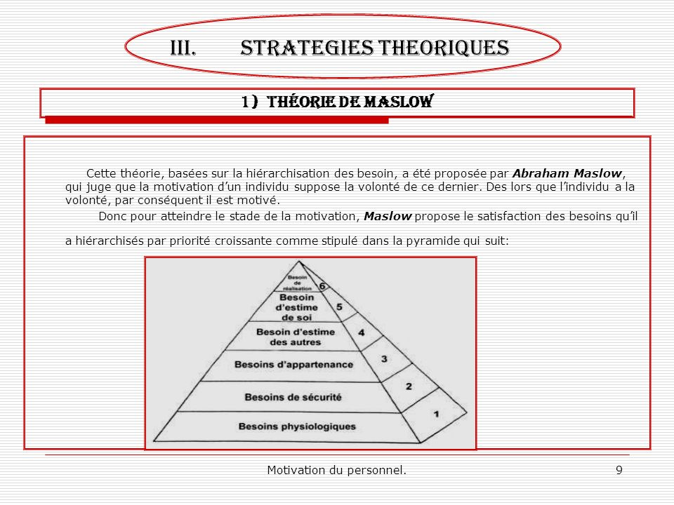 STRATEGIES THEORIQUES