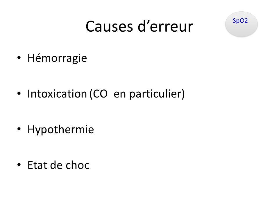 Causes d'erreur Hémorragie Intoxication (CO en particulier)