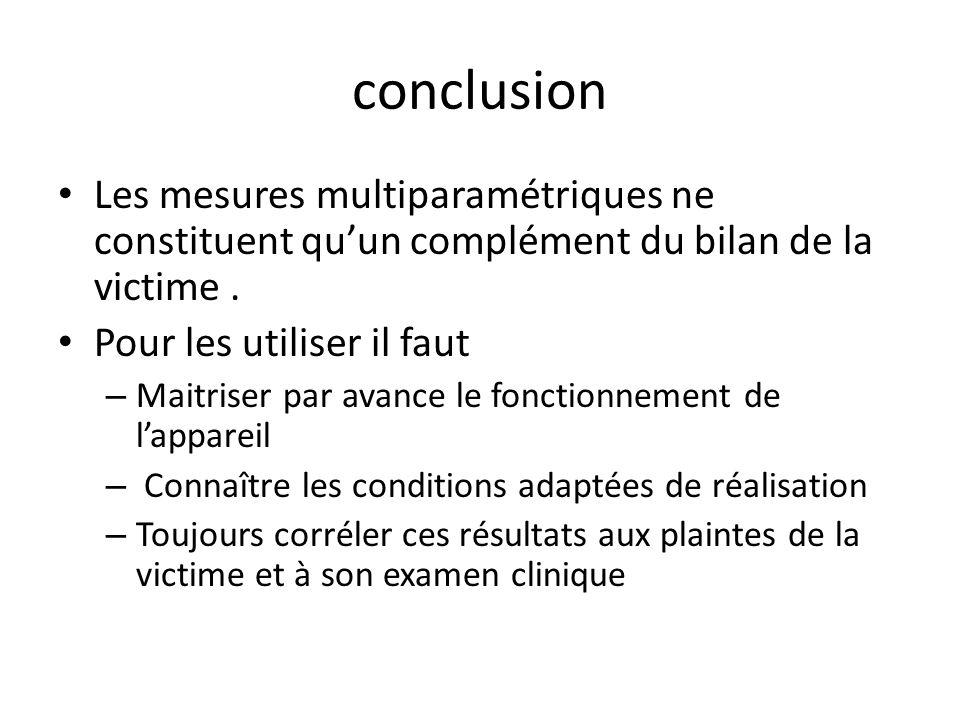 conclusion Les mesures multiparamétriques ne constituent qu'un complément du bilan de la victime . Pour les utiliser il faut.