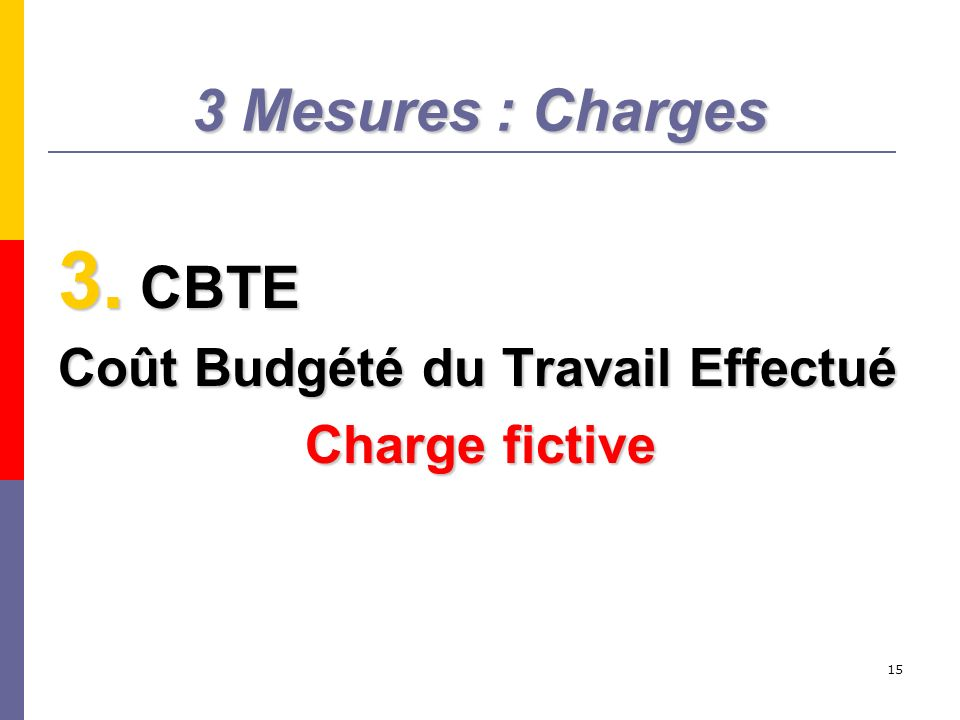 3 Mesures : Charges CBTE Coût Budgété du Travail Effectué