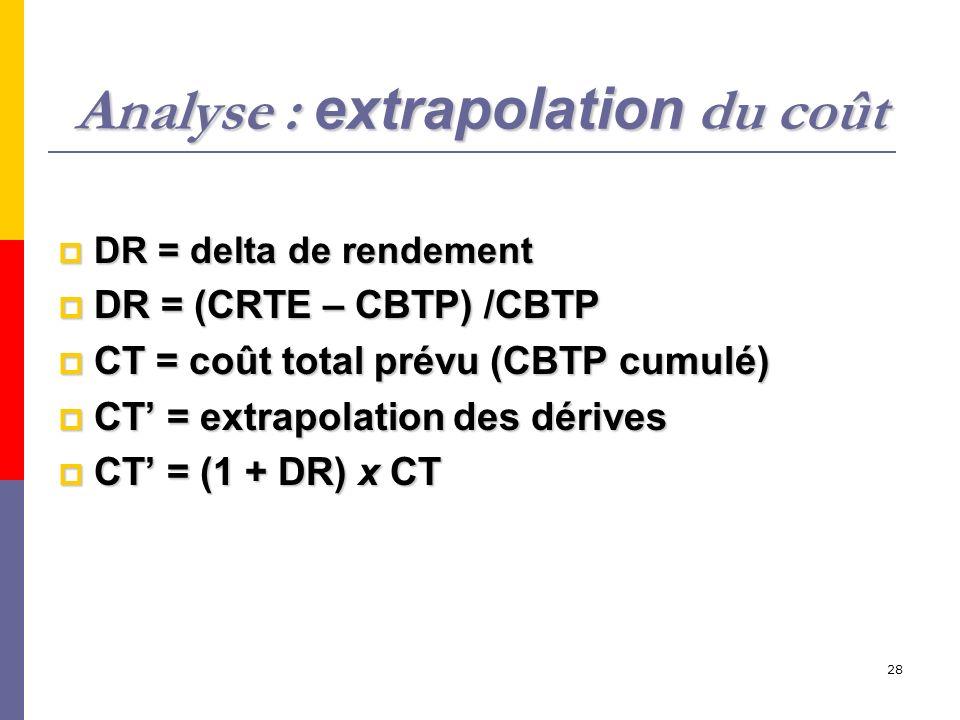 Analyse : extrapolation du coût