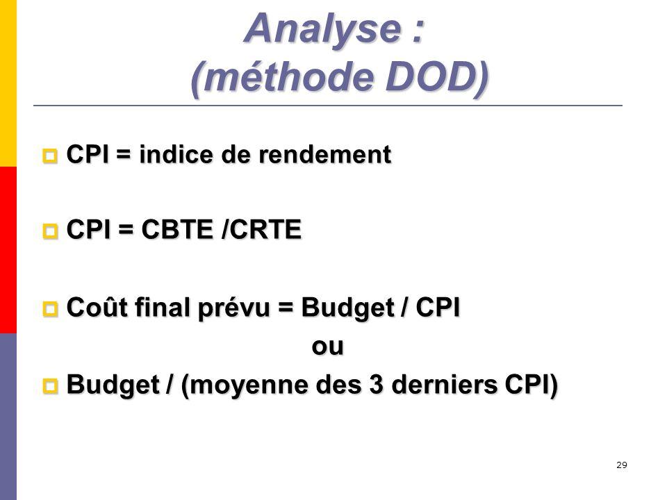 Analyse : (méthode DOD)