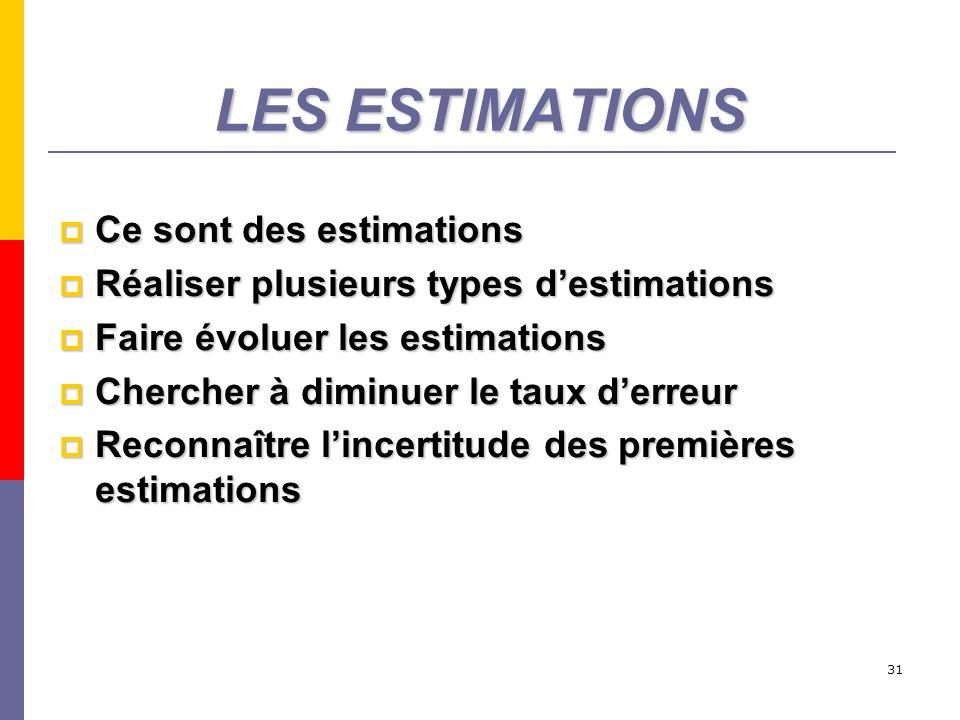 LES ESTIMATIONS Ce sont des estimations