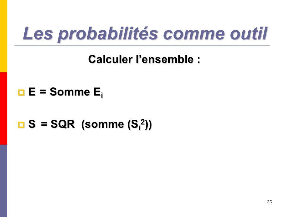 Les probabilités comme outil