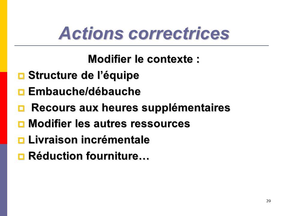 Actions correctrices Modifier le contexte : Structure de l'équipe
