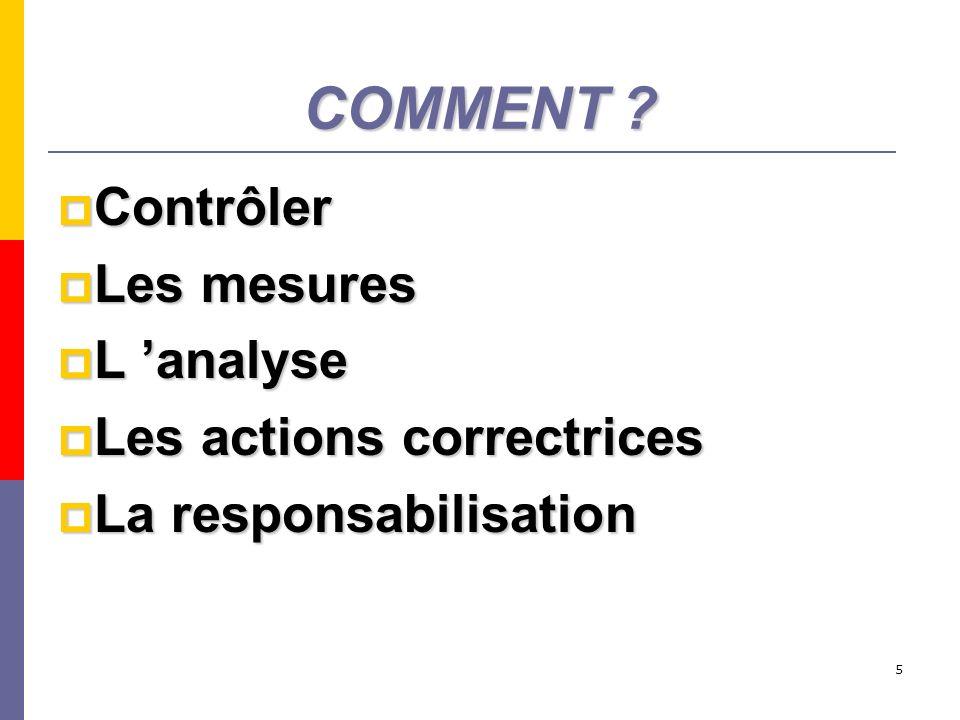 COMMENT Contrôler Les mesures L 'analyse Les actions correctrices