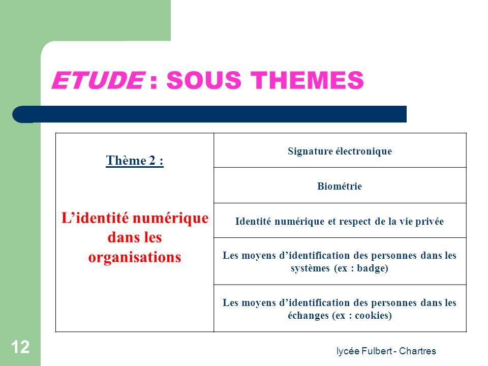ETUDE : SOUS THEMES L'identité numérique dans les organisations