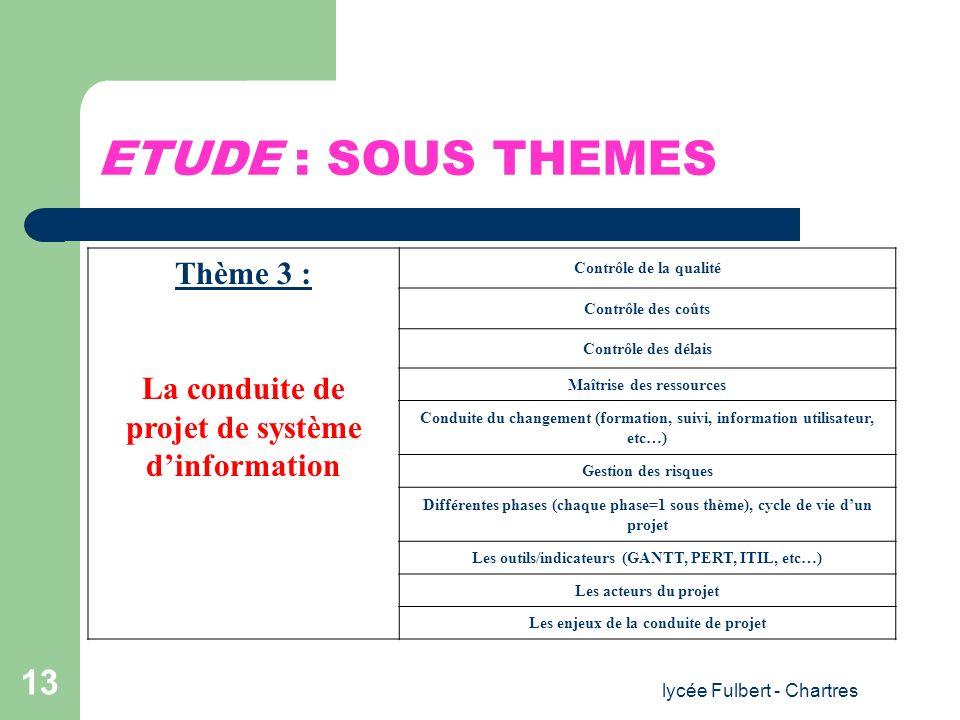 ETUDE : SOUS THEMES Thème 3 :