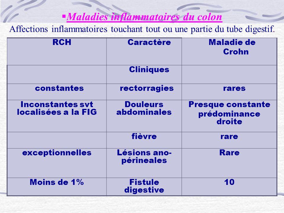 Maladies inflammatoires du colon Affections inflammatoires touchant tout ou une partie du tube digestif.