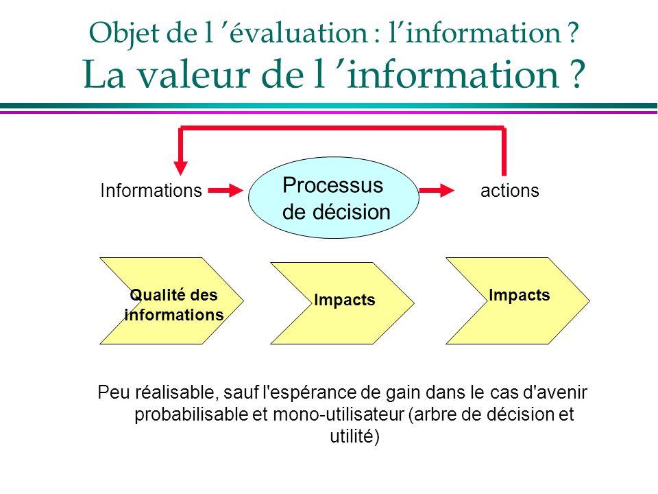 Objet de l 'évaluation : l'information La valeur de l 'information