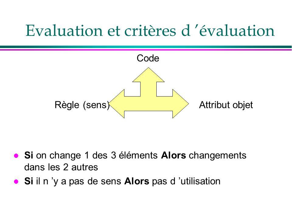Evaluation et critères d 'évaluation