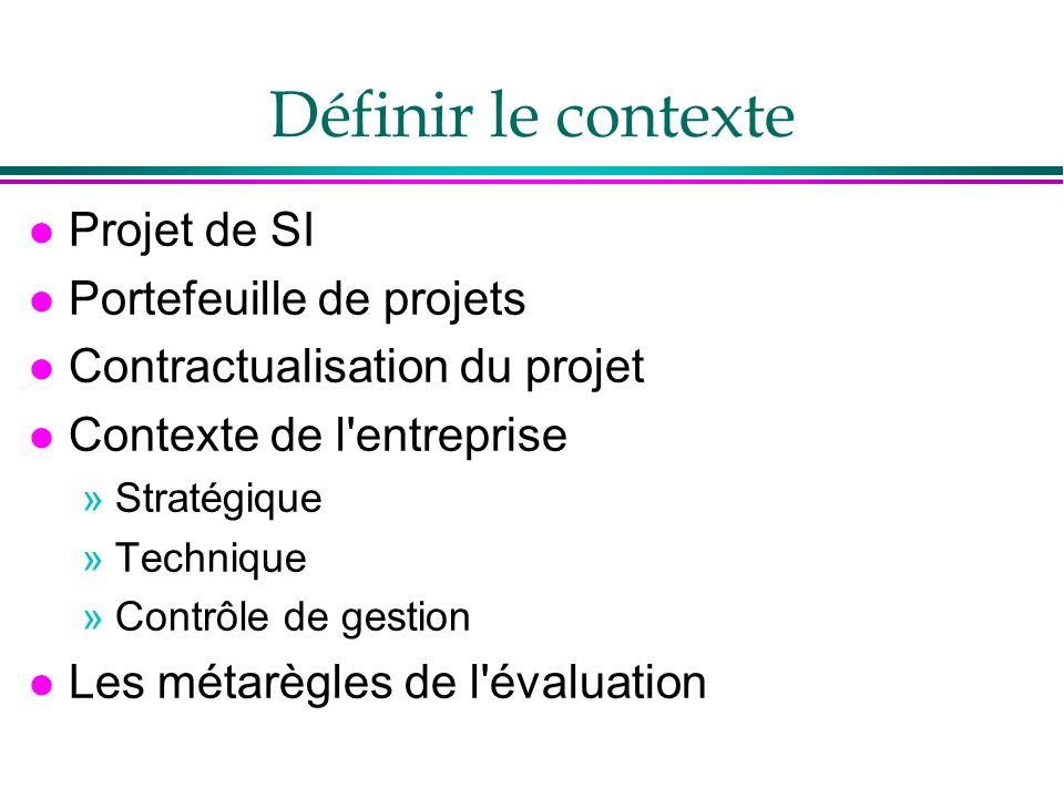 Définir le contexte Projet de SI Portefeuille de projets