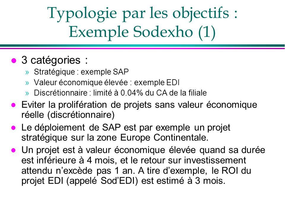 Typologie par les objectifs : Exemple Sodexho (1)