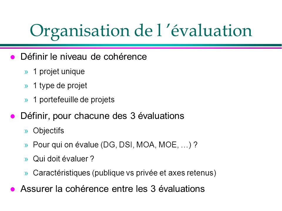 Organisation de l 'évaluation