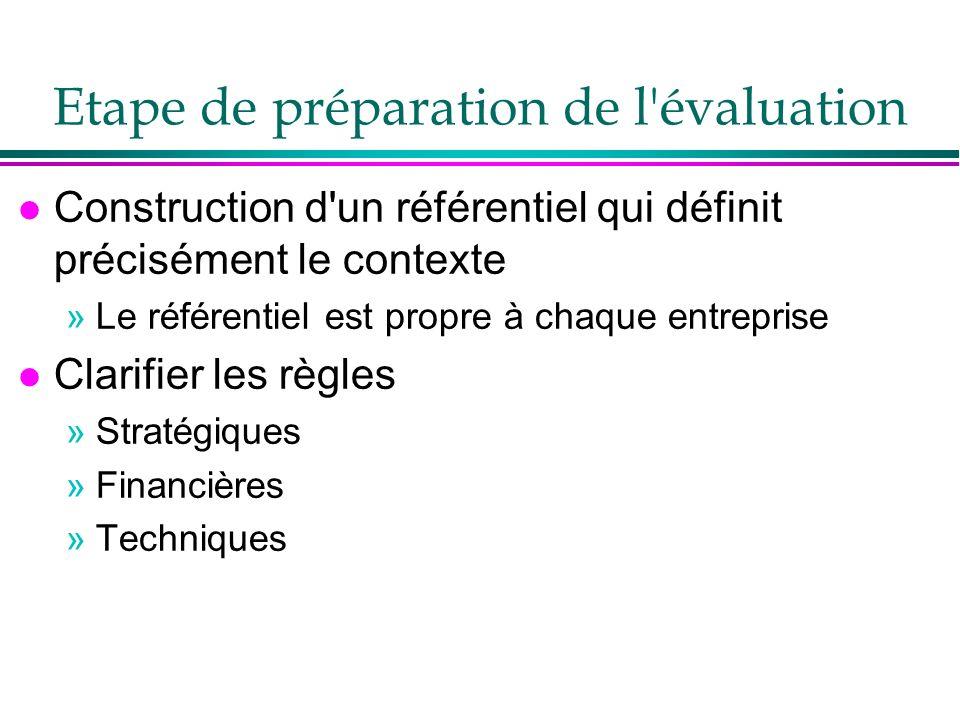 Etape de préparation de l évaluation