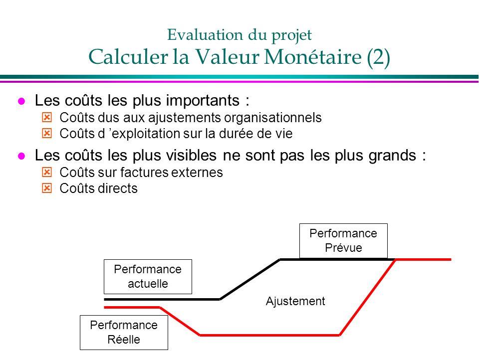 Evaluation du projet Calculer la Valeur Monétaire (2)