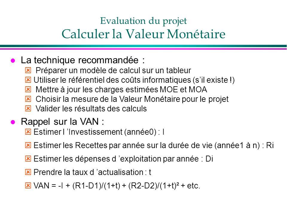 Evaluation du projet Calculer la Valeur Monétaire