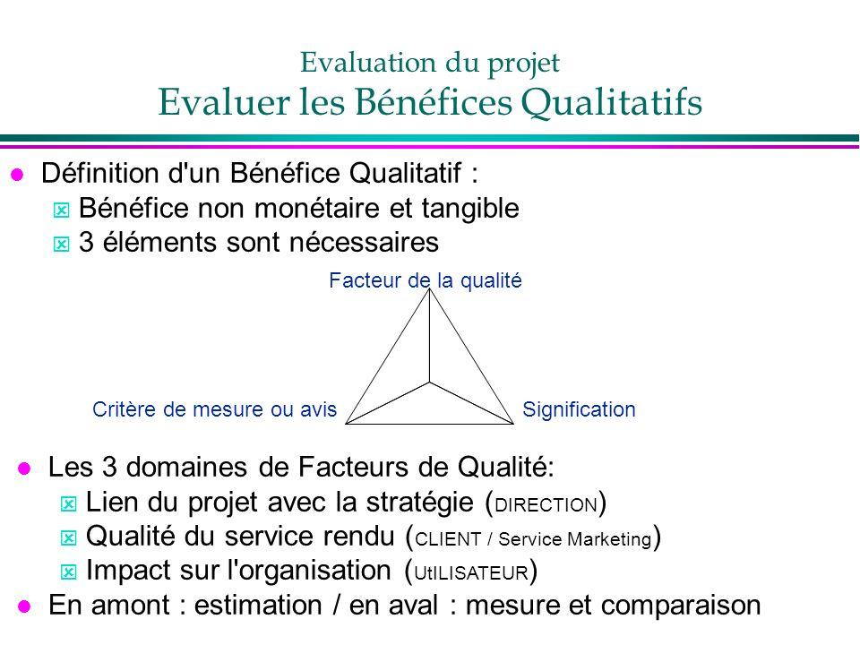 Evaluation du projet Evaluer les Bénéfices Qualitatifs