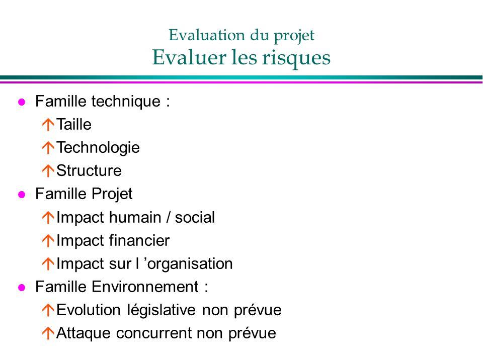 Evaluation du projet Evaluer les risques