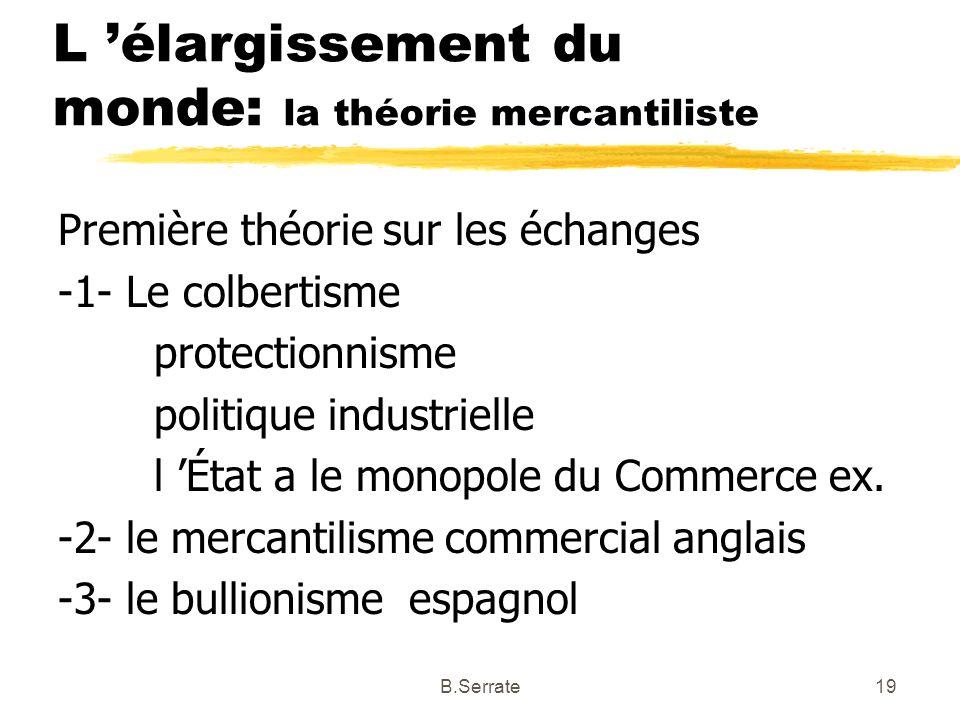 L 'élargissement du monde: la théorie mercantiliste