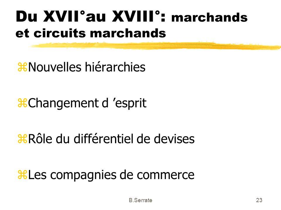 Du XVII°au XVIII°: marchands et circuits marchands