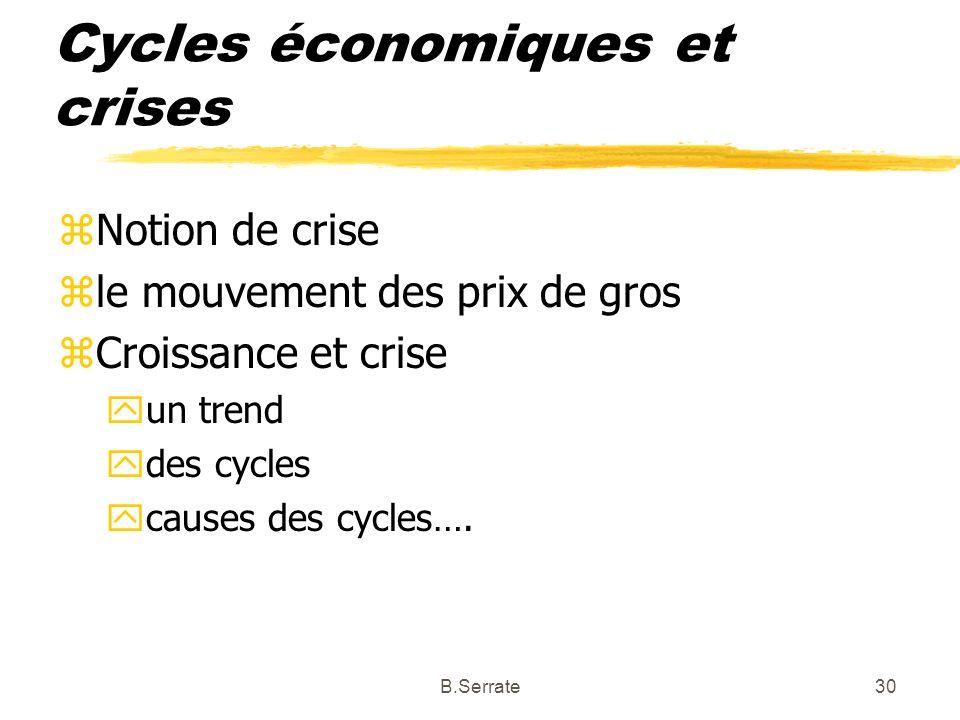 Cycles économiques et crises