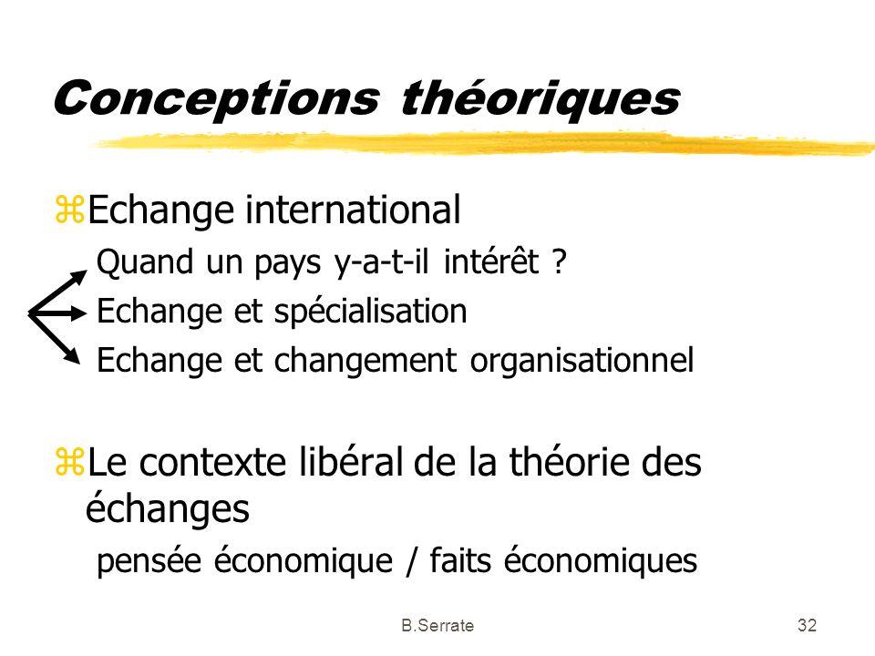 Conceptions théoriques