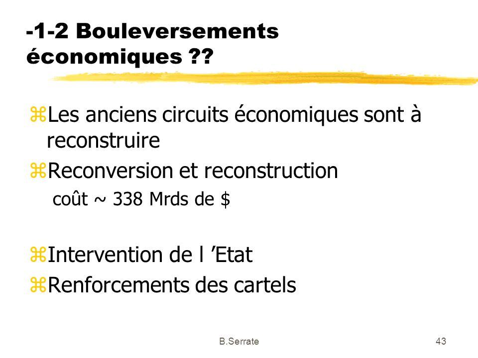 -1-2 Bouleversements économiques