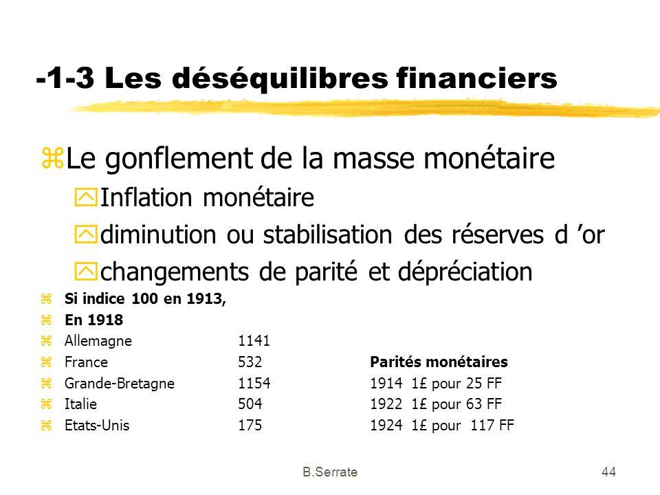 -1-3 Les déséquilibres financiers