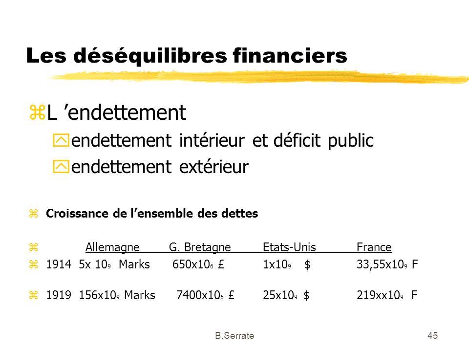 Les déséquilibres financiers