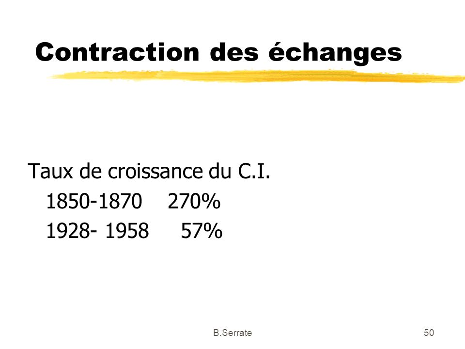 Contraction des échanges