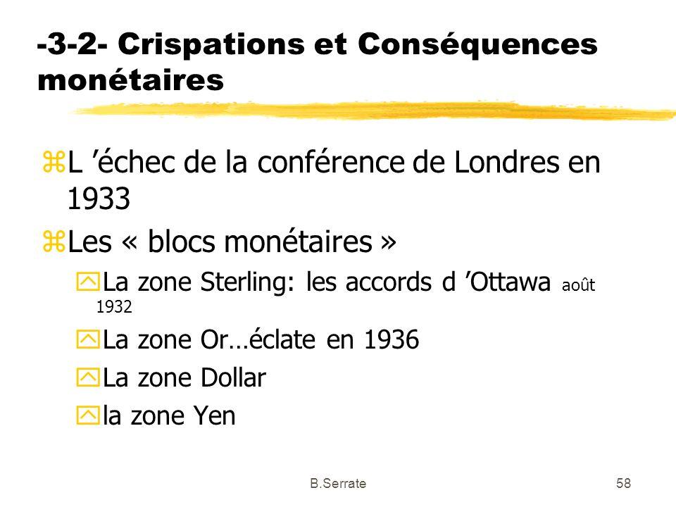 -3-2- Crispations et Conséquences monétaires