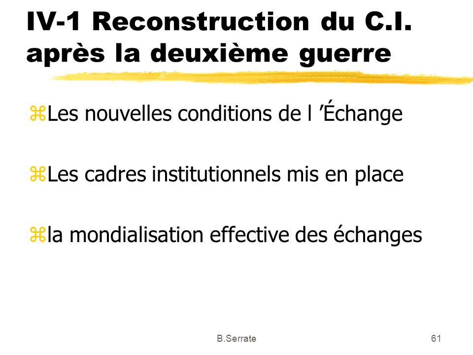IV-1 Reconstruction du C.I. après la deuxième guerre