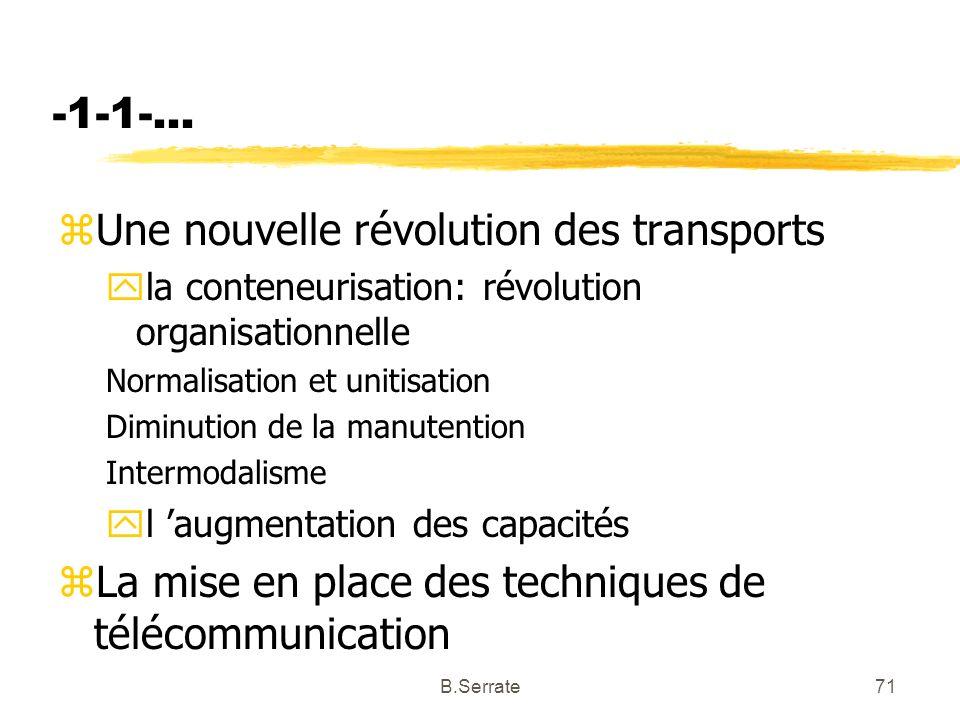Une nouvelle révolution des transports