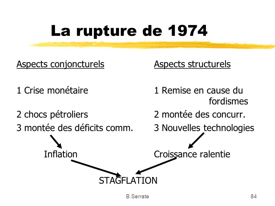La rupture de 1974 Aspects conjoncturels Aspects structurels