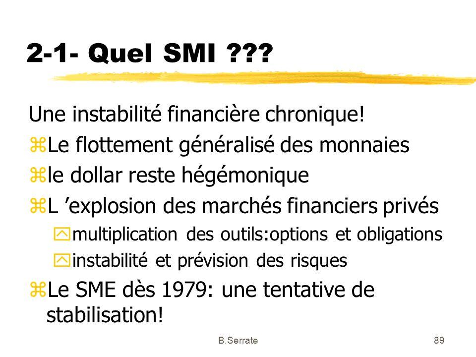 2-1- Quel SMI Une instabilité financière chronique!