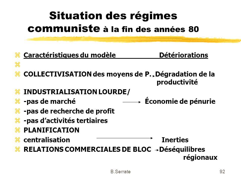 Situation des régimes communiste à la fin des années 80