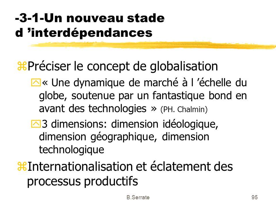 -3-1-Un nouveau stade d 'interdépendances