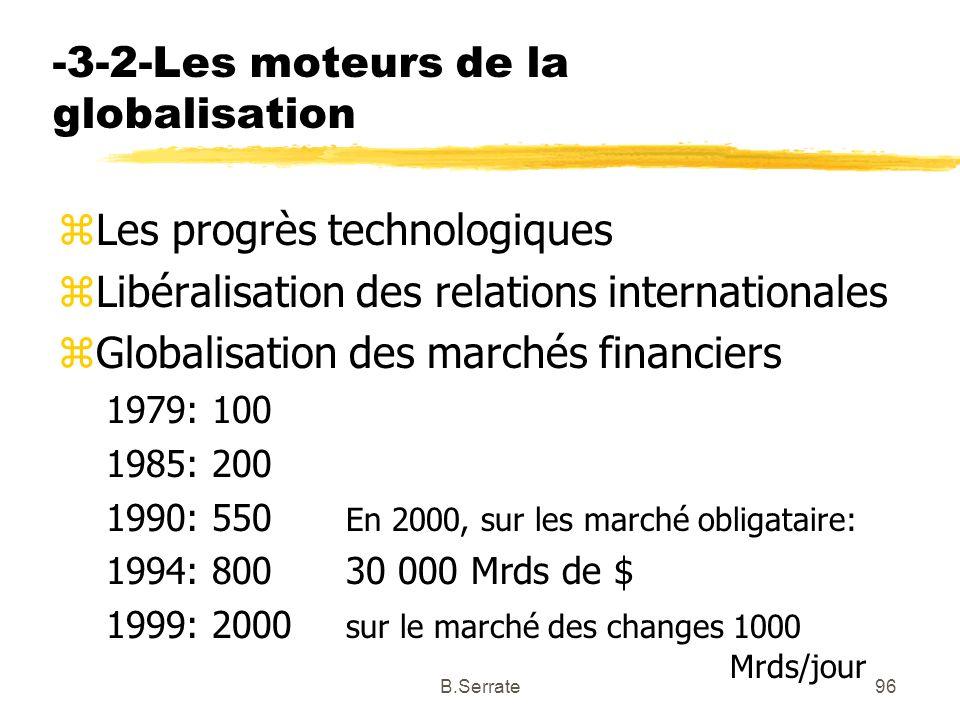-3-2-Les moteurs de la globalisation