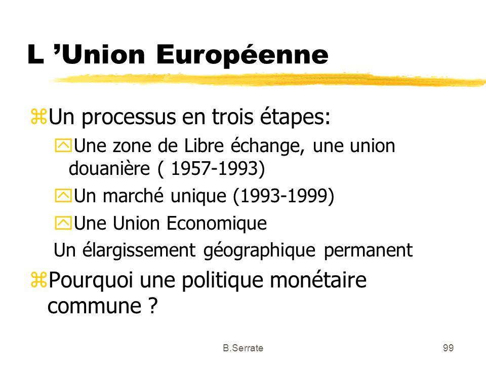 L 'Union Européenne Un processus en trois étapes: