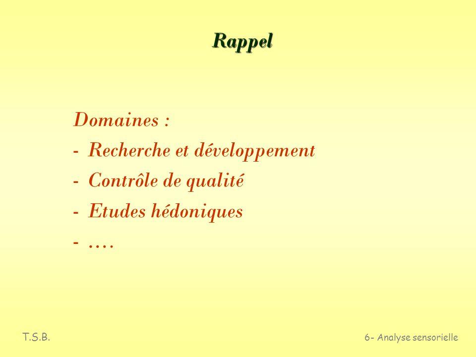 Rappel Domaines : Recherche et développement Contrôle de qualité Etudes hédoniques ….