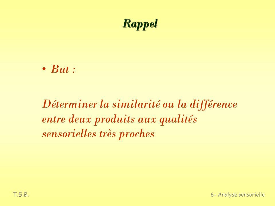 Rappel But : Déterminer la similarité ou la différence entre deux produits aux qualités sensorielles très proches.
