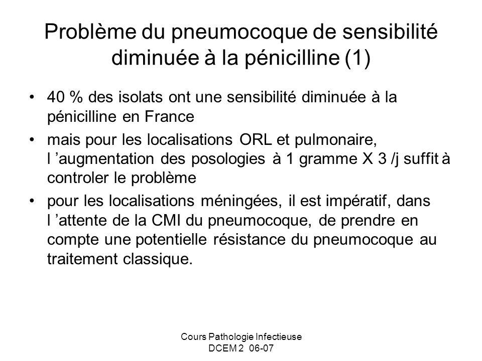 Problème du pneumocoque de sensibilité diminuée à la pénicilline (1)