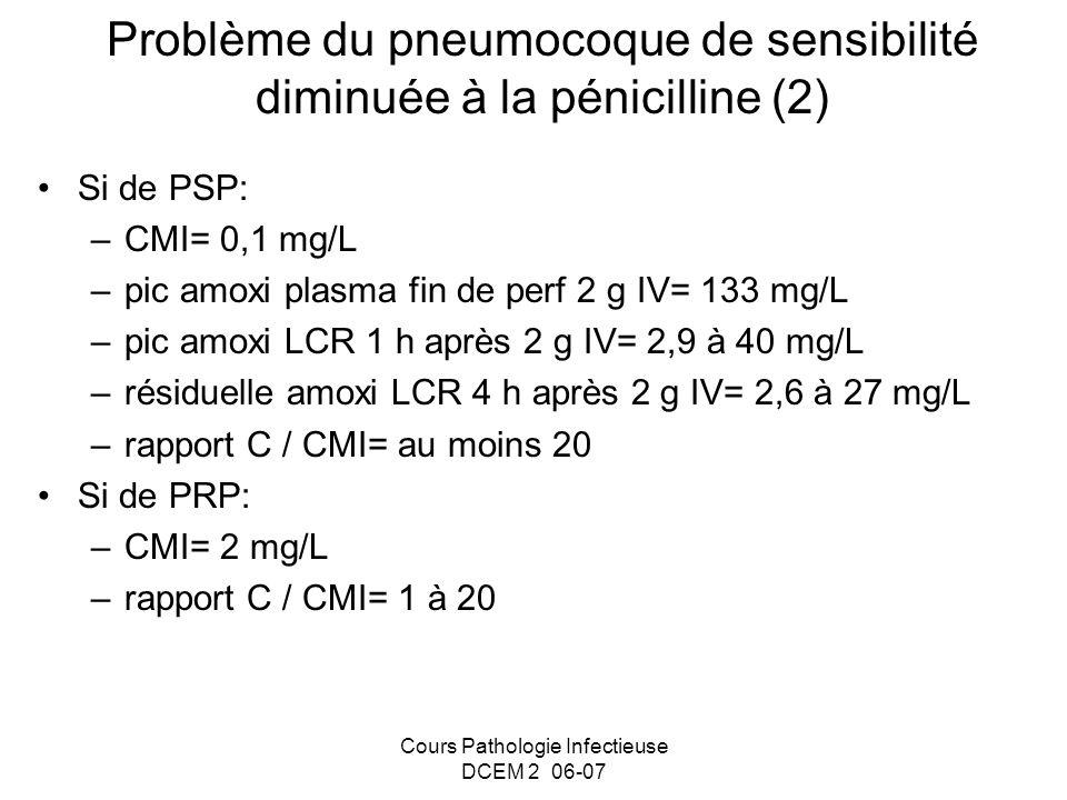 Problème du pneumocoque de sensibilité diminuée à la pénicilline (2)