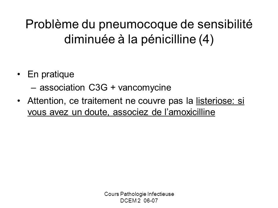 Problème du pneumocoque de sensibilité diminuée à la pénicilline (4)