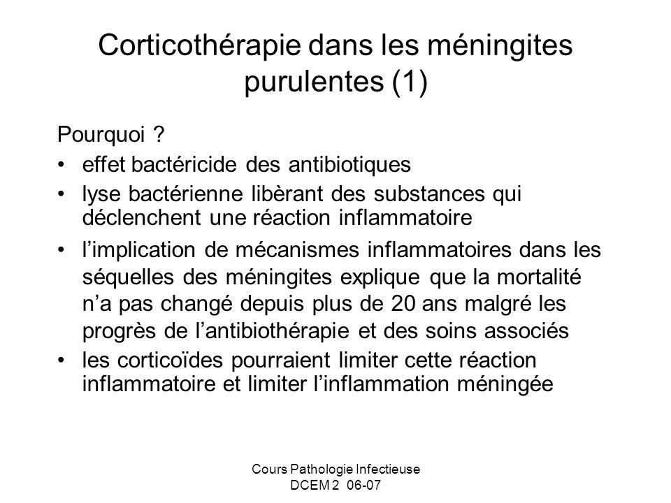 Corticothérapie dans les méningites purulentes (1)