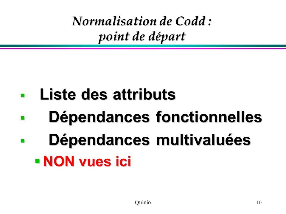 Normalisation de Codd : point de départ